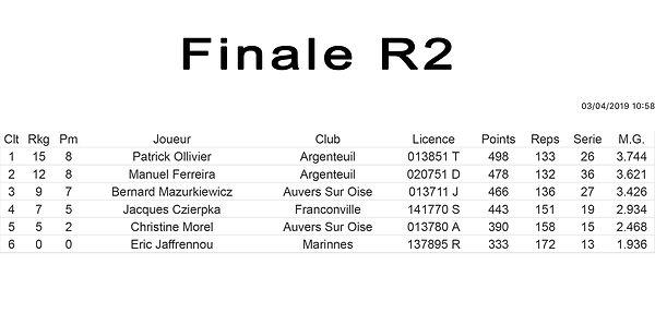final R2 -2.jpg