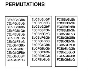 Part III: Efficient Music Composition Using the Power of Permutations