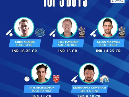 IPL Auction 2021: 292 players shortlisted for the upcoming season