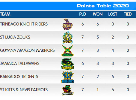 Caribbean Premier League 2020: Points Table by CBTF KING