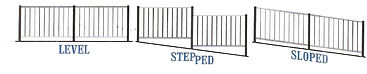Fencing Diagram Colorbond Fence Price