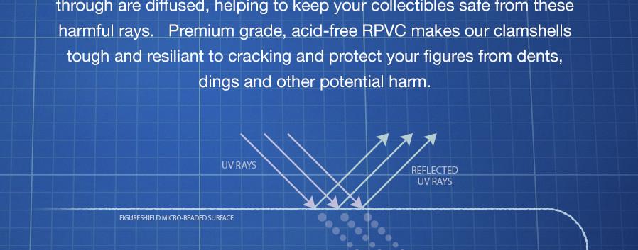 MicroBeading-UV