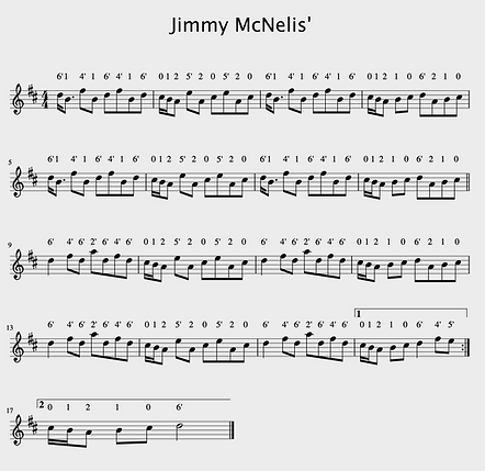 Jimmy McNelis' Numbers.png