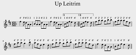 up leitrim small numbers.png