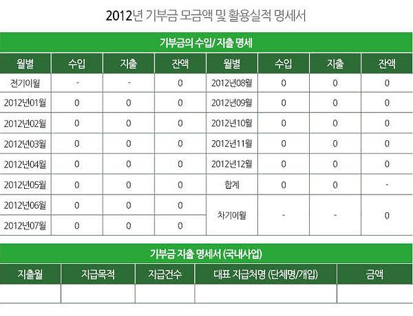 기부금수입지출명세서_2012.jpg