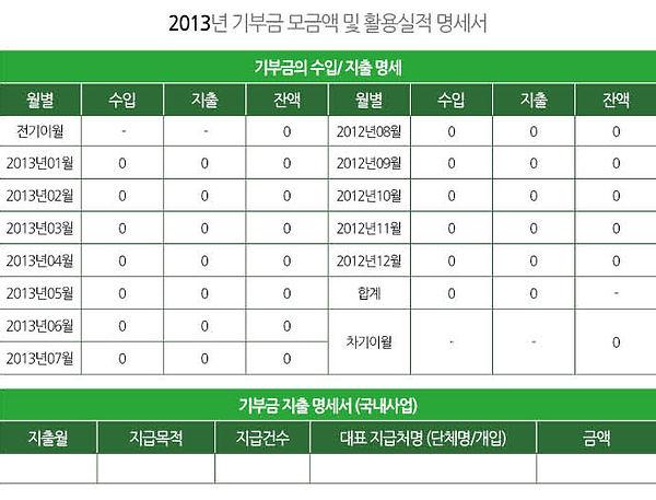 기부금수입지출명세서_2013.jpg