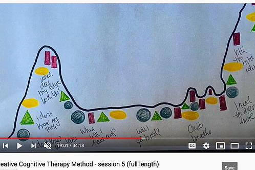 Creative Cognitive Therapy Method: Session 5 with Emily (full length)