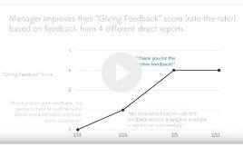 DevelapMe 360 Performance Review