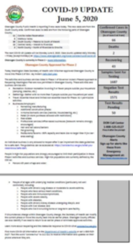 2020-06-05 PH Press Release.JPG
