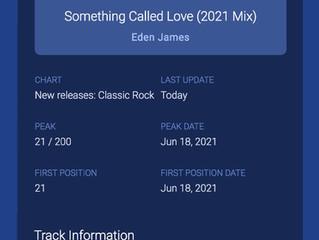 Charting on Amazon Music