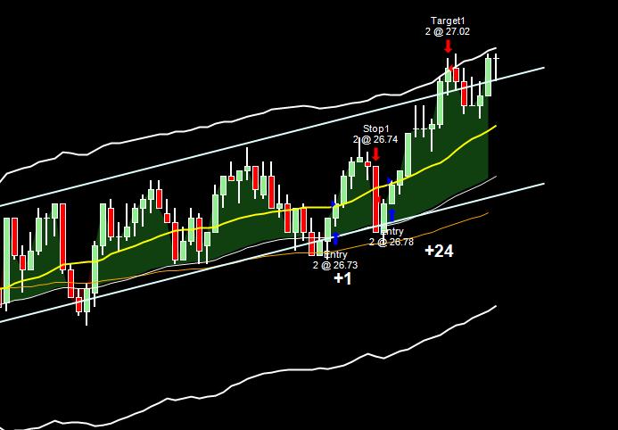 150_kday_7_trade_chart