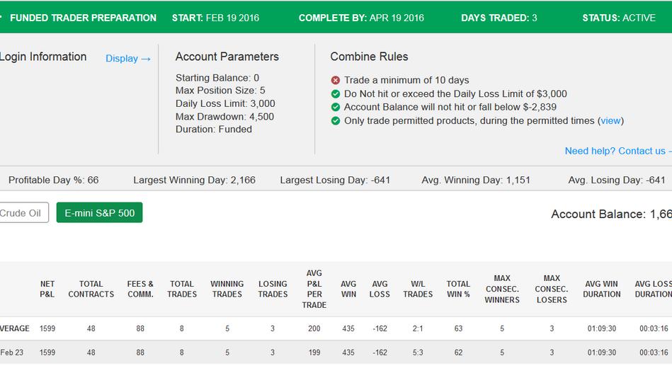 TopstepTrader Funded Trader Preparation Day 3