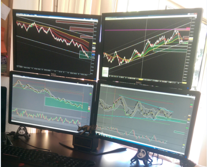 Why you must adjust your trading strategy with TopstepTrader