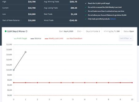 Day 1 Step 2 TopstepTrader 10k Swing Trading Combine
