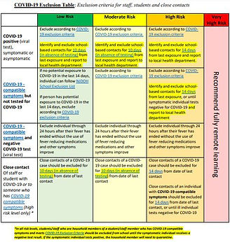 Covid Exclusion table.JPG