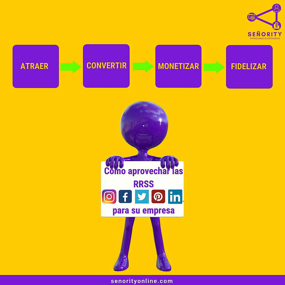 Redes Sociales para Negocios