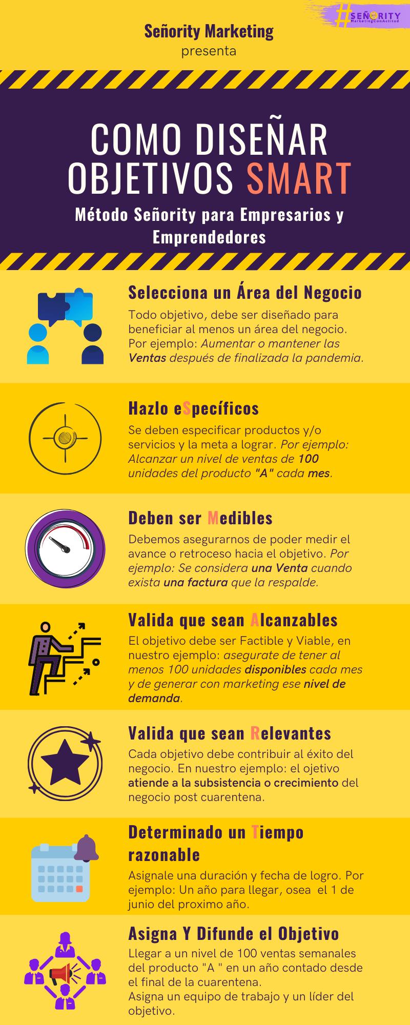 7 pasos para diseñar objetivos estratégicos - infografía