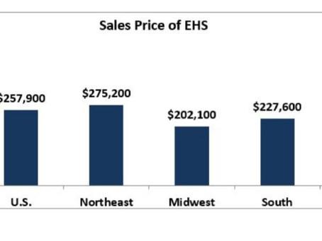 April 2018 Existing-Home Sales