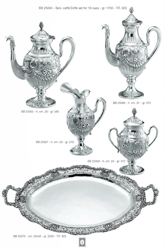 IMPERIAL SILVER TEA COFFEE SET