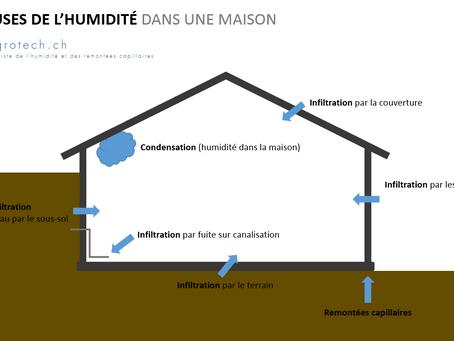 Les différentes causes de l'humidité dans une maison