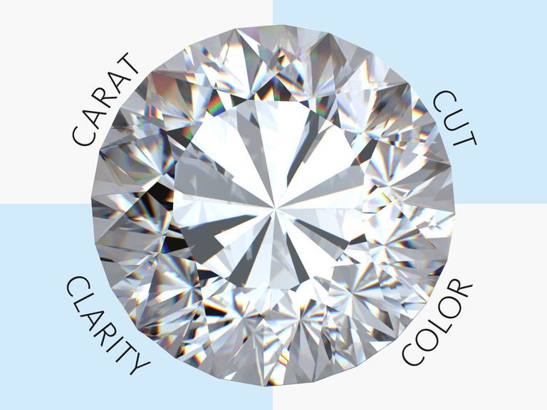 4c of diamond