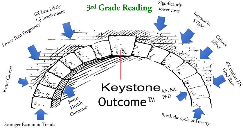 KeystoneGraphic.jpg