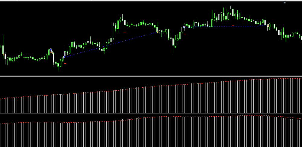 The Maneuver forex strategy