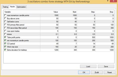 3 oscillators combo forex strategy
