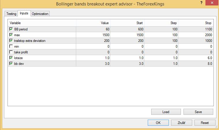 Bollinger bands breakout - FOREX expert advisor