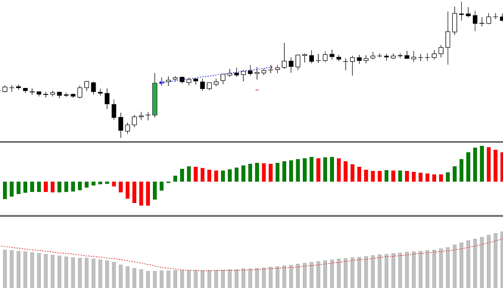 Get MT4 expert advisor trading this forex strategy