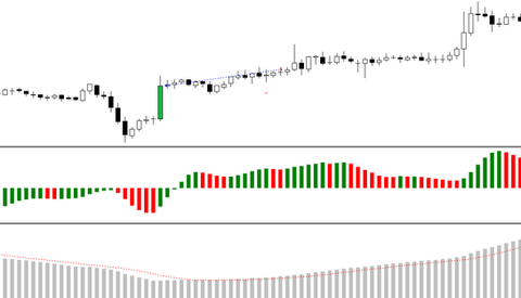 Simple forex trading strategy that works