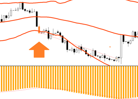 Daily breakout forex strategy