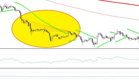 Improved RSI momentum forex strategy