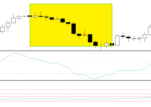 CCI and demarker forex strategy