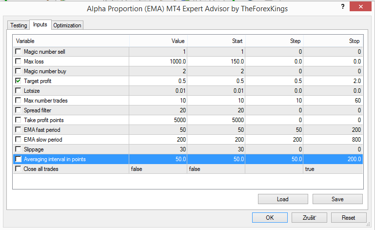 1H Scalping by Alpha proportion MT4 EA