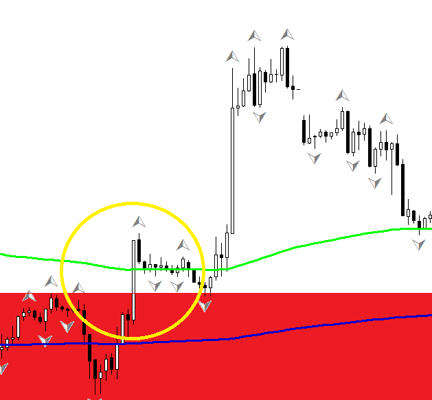 Breakout momentum FOREX strategy