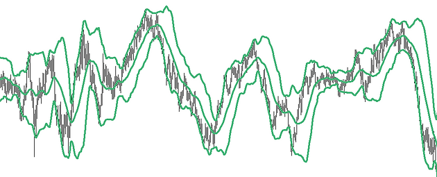 Bollinger band best centre ma forex factory
