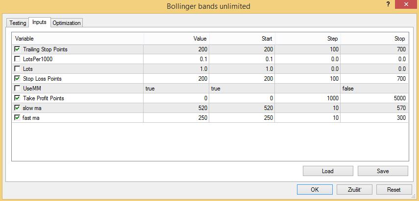 Bollinger bands unlimited FOREX expert advisor