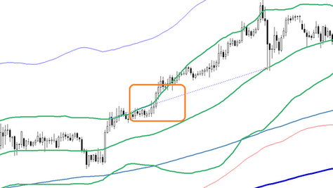 Tunnel inception scalping forex strategy