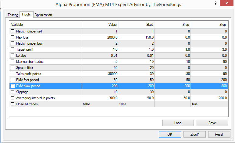 USDJPY scalping forex strategy can be traded by Alpha Proportion MT4 EA