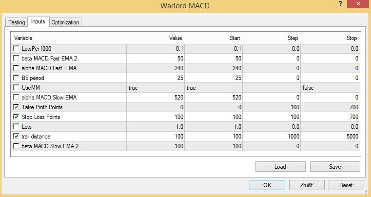 Warlord MACD Expert advisor
