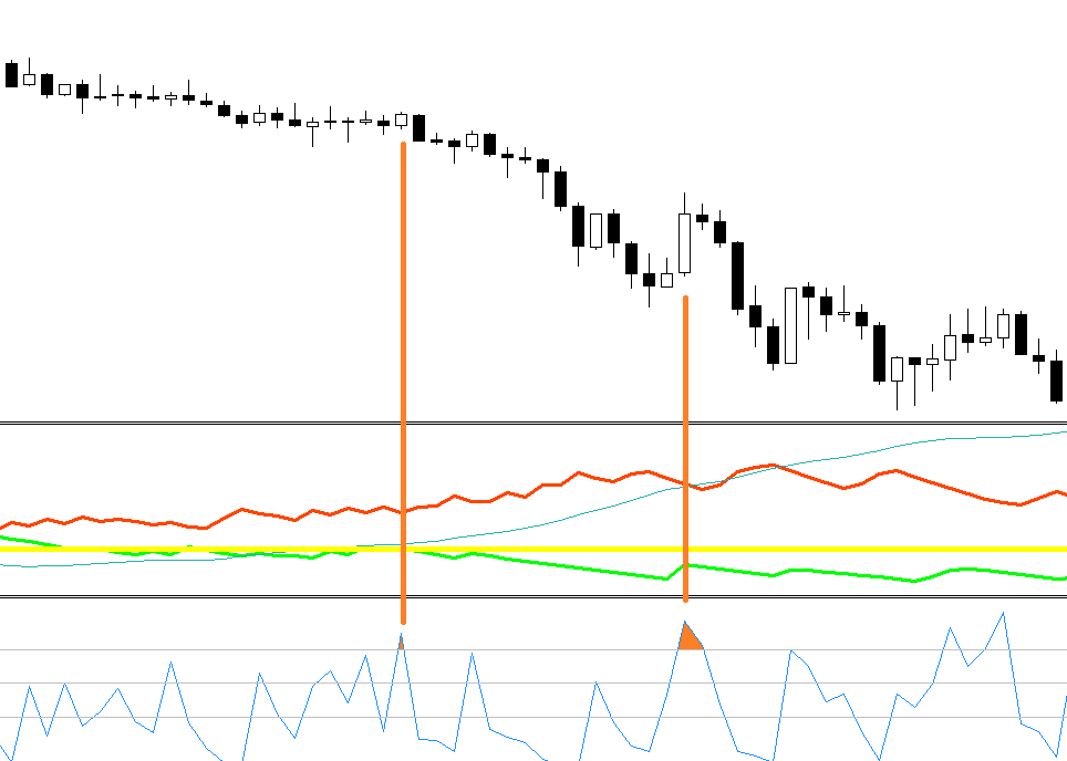 Forex scalping strategy adx