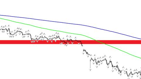 Breakout momentum FOREX strategy