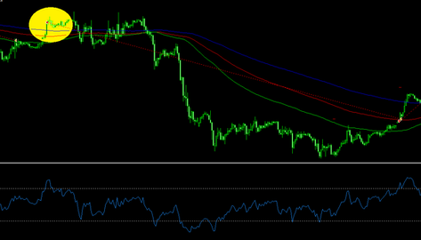 Correction timing forex strategy
