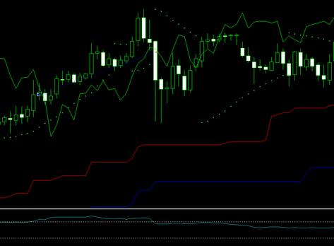 Ichimoku day trading forex strategy