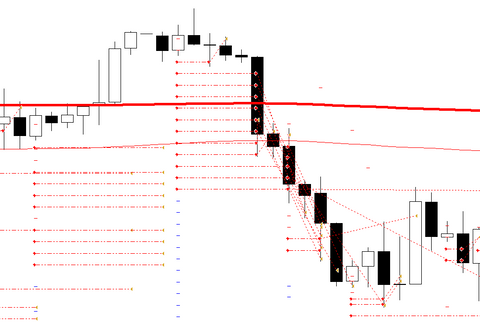 Candle grid forex strategy