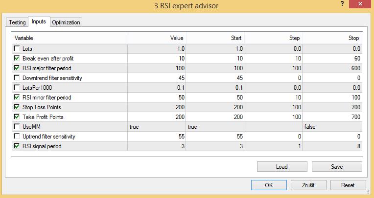 RSI FOREX expert advisor