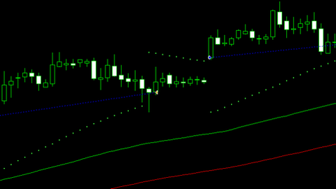 Alligator and CCI day trading forex strategy