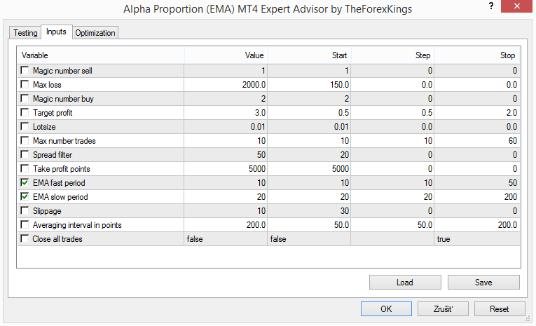 Cost averaging forex strategy can be traded by Alpha Proportion MT4 EA