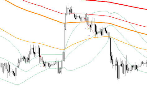 TNT scalping forex strategy